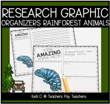 Information Writing about Rainforest Animals