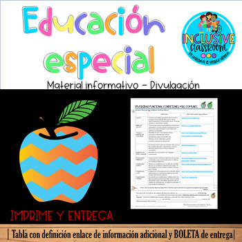 Informative most common conditions in special education