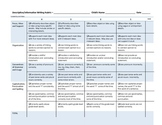 Informative or Descriptive Writing Rubric
