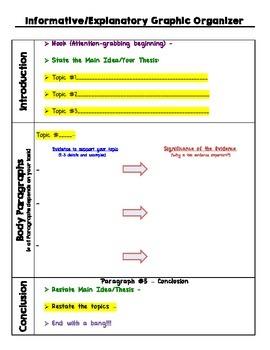 Informative/Explanatory Graphic Organizers