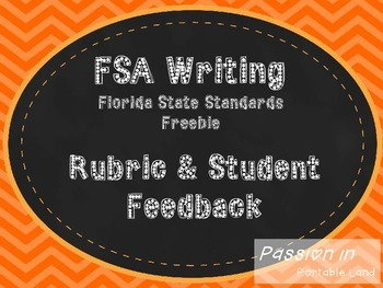 Informative/Explanatory Text-Based Writing Scoring Rubric