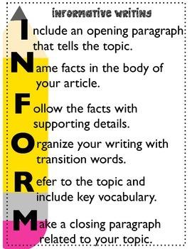 Informative/Explanatory Writing CCSS Grades 3-5