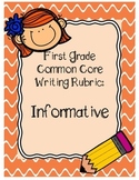 Informative/Explanatory Writing Rubric (Common Core)