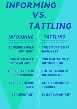 Informing vs. Tattling Poster