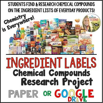 Chemical Compounds Research Project : Ingredient Labels of Everyday Products