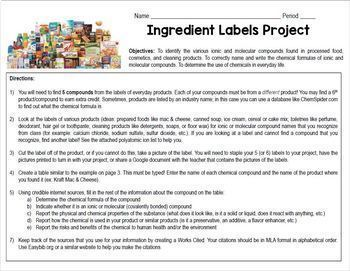 Chemical Compounds Research Project: Ingredients of Everyday Products : Google
