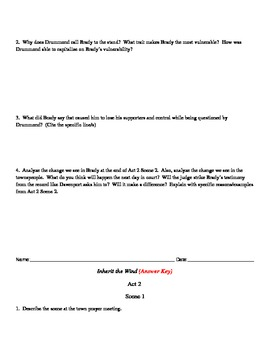 Inherit the Wind Act 2 Discussion Questions