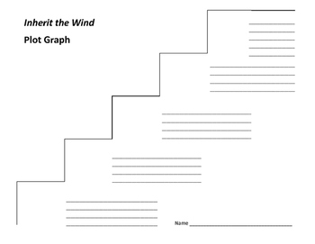 Inherit the Wind Plot Graph - Lawrence & Lee