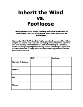Inherit the Wind vs. Footloose