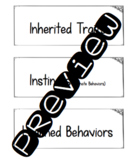 Inherited Traits, Instincts, & Learned Behaviors Sort