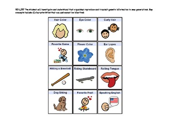 Inherited  vs. Acquired (Not Inherited) Picture Sort