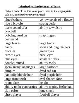 Inherited vs. Environmental Characteristics