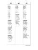 Initial/Beginning Position /S/ Consonant Blends Phoneme Word List