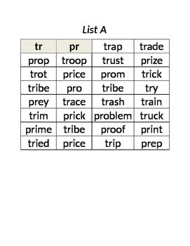Initial Consonant Blend Lists and Sorts