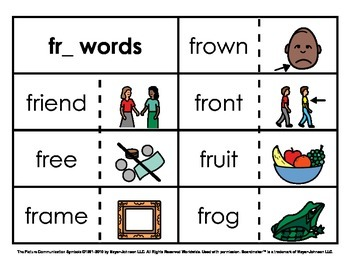 Initial Consonant Blends Sorts (Set 3 - 2nd Letter R Blends)