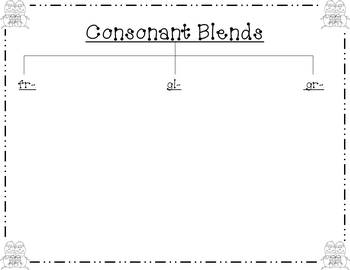 Initial Consonant Blends--Word Work