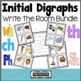 Initial Digraphs Read and Write the Room