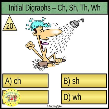 Initial Digraphs Clip Cards