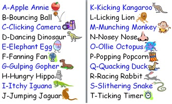 Initial Letter Sound Chant Chart