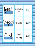 Initial, Medial, Final Sound Poster