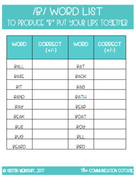 Initial Position Articulation Word Lists; 390+ words total!