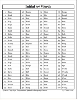 Initial /R/ Articulation Drill Packet