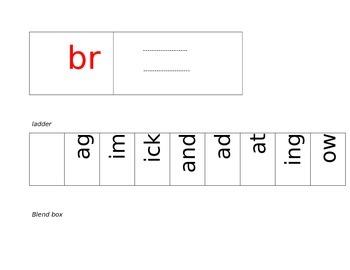 Initial R  blends