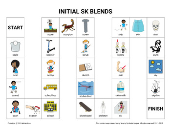 Initial SK Blends Board Game