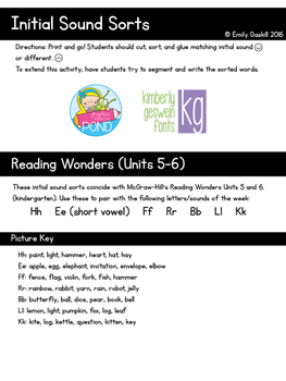 Initial Sound Sorts (Reading Wonders Kindergarten Units 5 & 6)