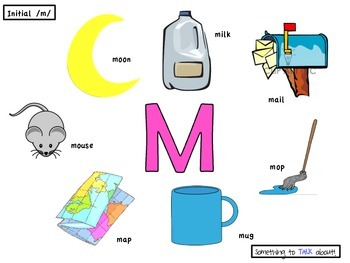 Initial /m/ Poster Preschool Speech Therapy