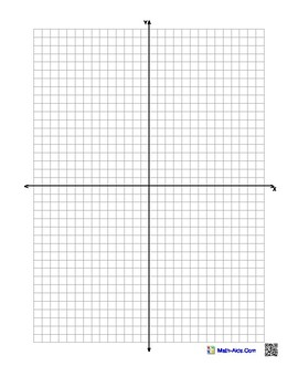Initials Project with Slope Intercept and Graphing Linear Equations