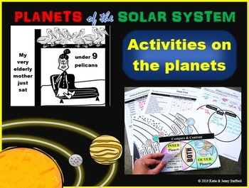 Inner & Outer Planet Activities