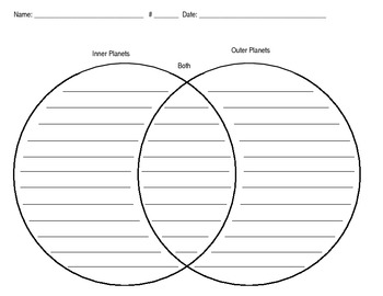 Inner & Outer Planets Venn Diagram