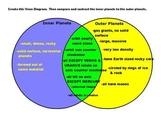 Inner Planet vs Outer Planet Graphic Organizer Venn Diagram