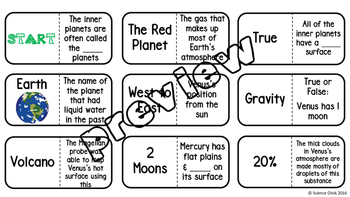 Inner Planets Domino Review