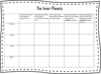 Inner Planets Graphic Organizer