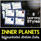 Inner Planets Student-Led Station Lab
