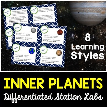 Inner Planets Student-Led Station Lab