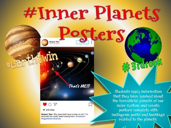 Inner Planets #hashtag Posters