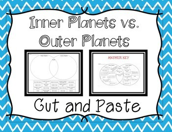 Inner Planets vs. Outer Planets Cut and Paste