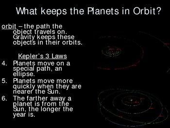 Inner Solar System Power Point
