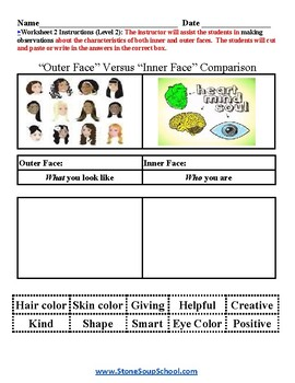 """Inner and Outer Faces - """"Mind, Heart and Soul"""" for Students Hard of Hearing"""