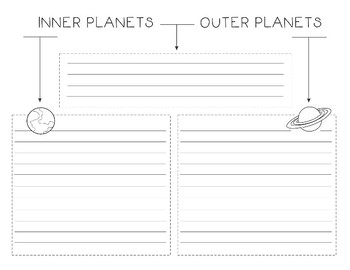 Inner and Outer Planets Comparison