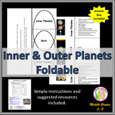 Inner and Outer Planets Foldable