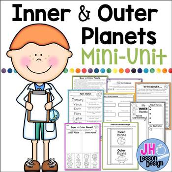 Inner and Outer Planets Mini-Unit