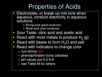 Inorganic Chemistry Study Notes Mega Pack (Outline and Handout)