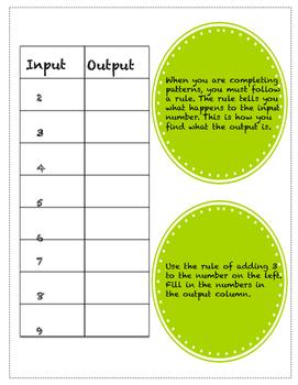 Input & Output