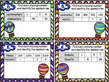 Input Output Boxes Task Cards