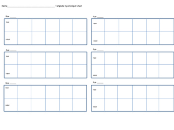 Input / Output Charts - 3rd grade multiplication and division charts