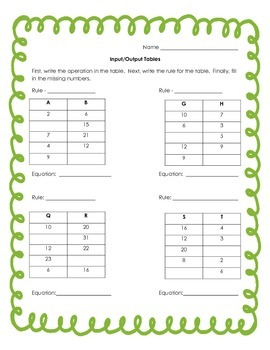Input Output Homework